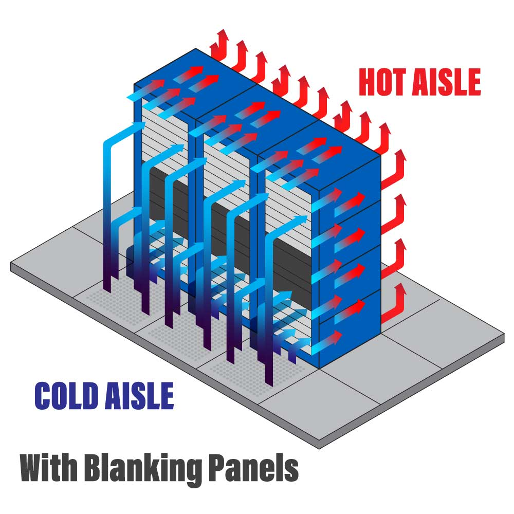 Server Rack Airflow with Blanking Panels